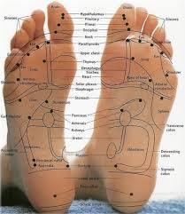 foot-reflexology-250x250