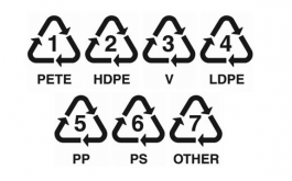 Recyclable? What do the Plastic Symbols mean?