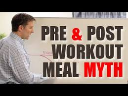 Pre & Post Workout Meal Myth