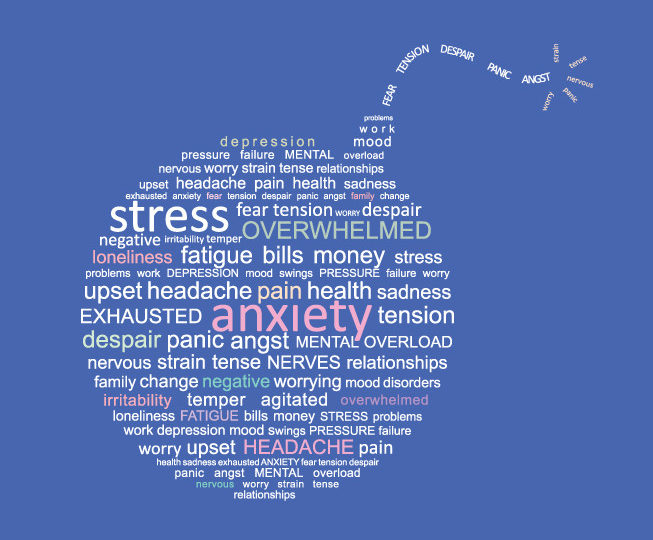 GABA-Stress and Anxiety Relief